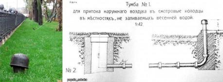 Издана книга о московских отреставрированных памятниках