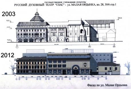 """Театр """"Глас"""". Проект реконструкции"""