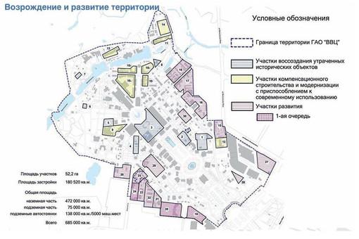Схема развития территории
