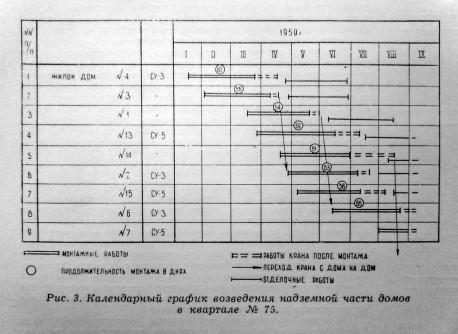 Хор.-Мневники, кв.75 (график застройки)