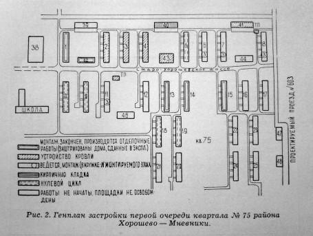 Хор.-Мневники, кв.75 (план застройки) Архитектура и строительство Москвы №12-1959
