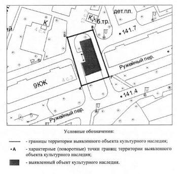 granitsyi-territorii-obekta-kulturnogo-naslediya
