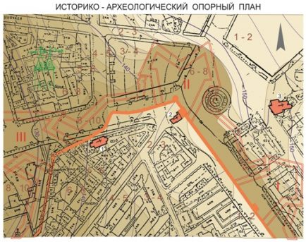 istoriko-arheologicheskiy-plan
