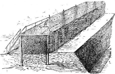 Стена Китай-города в 1534 году