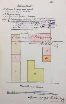 План на постройки во владении А.А. Гильбих,утвержденный Постановлением Московской уездной земской управы28 марта 1913 г.