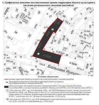 Состав и территория памятника: предложение П.П. Зыбайло