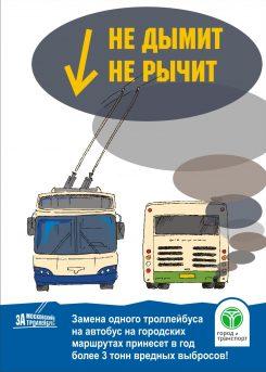 Плакат движения «Москвичи за троллейбус»